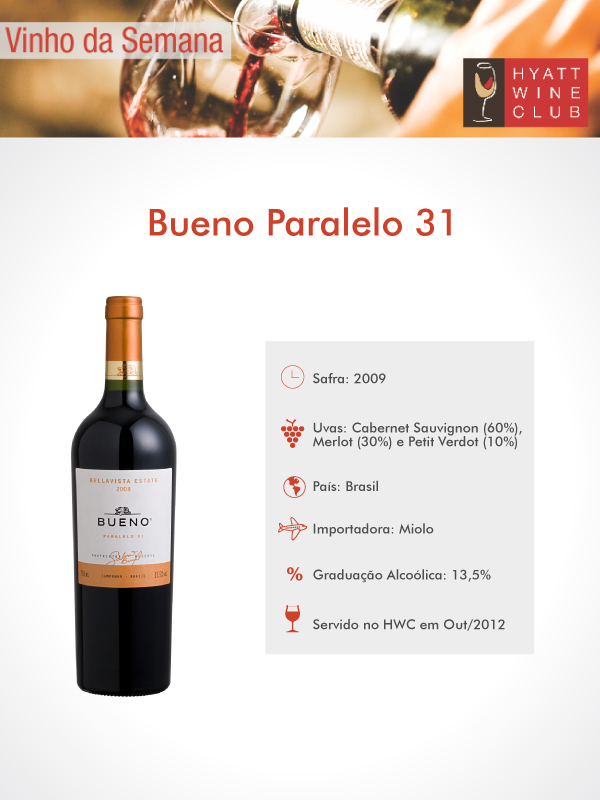 Hyatt Wine Club - Bueno Paralelo 31