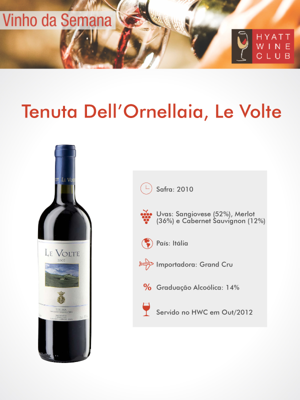 Tenuta Dell' Ornellaia - Hyatt Wine Club