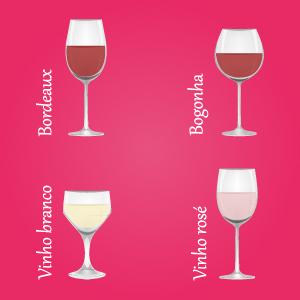 Tipos de taças
